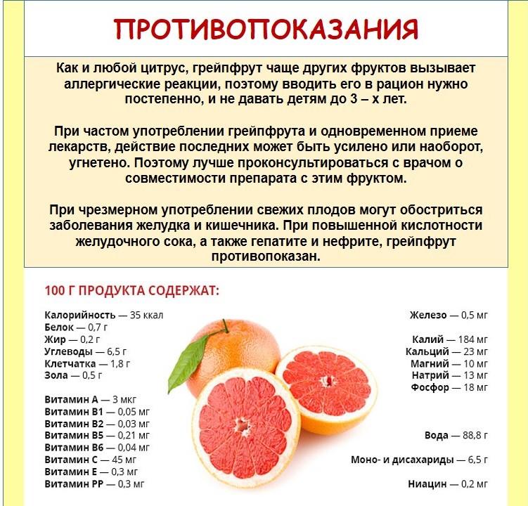 Диета На Яйцах Грейпфрутах И Грудке